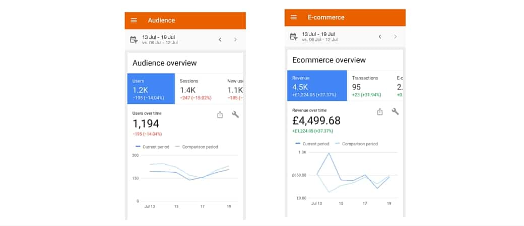google-analytics-smartphone-app-2016-socialb