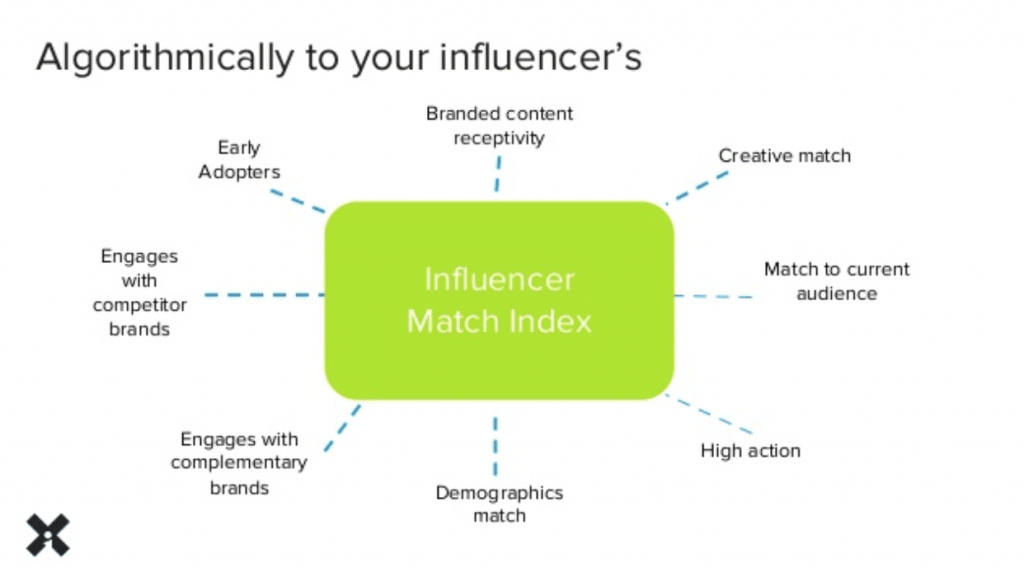 Allyson Griffiths Influencer Marketing Brighton SEO