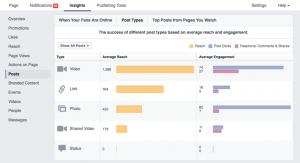 Sprout Social, Facebook, Marketing, Analytics, Video Marketing, Video Statistics