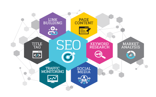 SEO Services Norwich