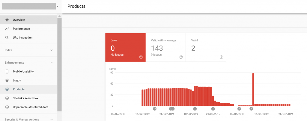 Pricing Error | Products Report | Search Console | SocialB